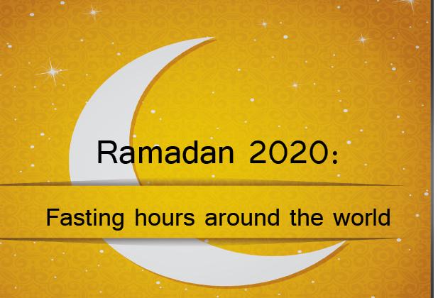 Ramadan 2020: Fasting hours around the world