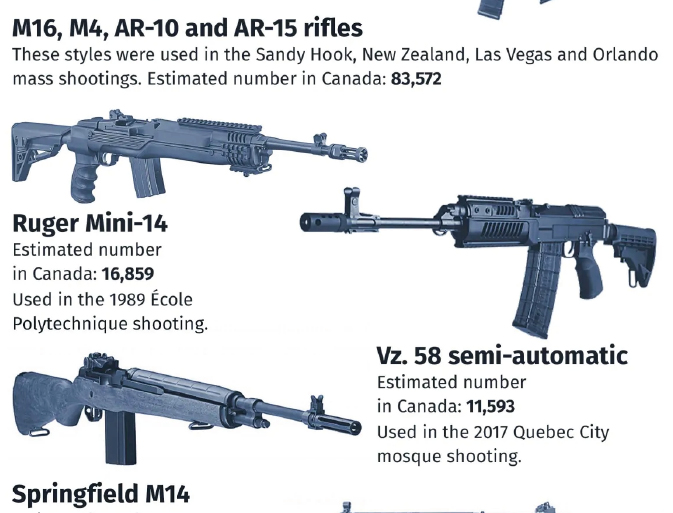 Prime Minister announces ban on assault-style firearms