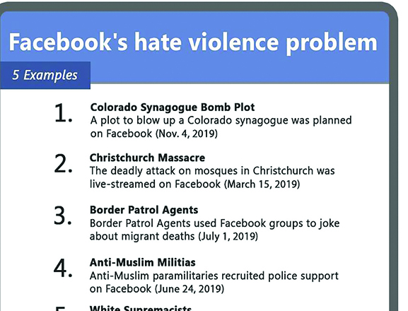 Civil Rights Audit Confirms Facebook Enabling Anti-Muslim Violence